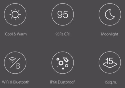Xiaomi Yeelight Smart LED Ceiling Light Properties