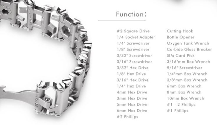 list of the features of the 29-in-1 tool bracelet