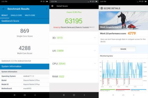 Xiaomi Redmi 5 Plus Benchmark Results
