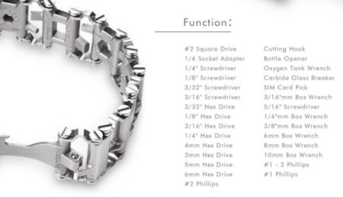 29-in-1 Multitool Tool Bracelet Features