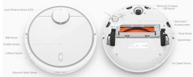 Xiaomi Robot Vacuum Cleaner Sensors