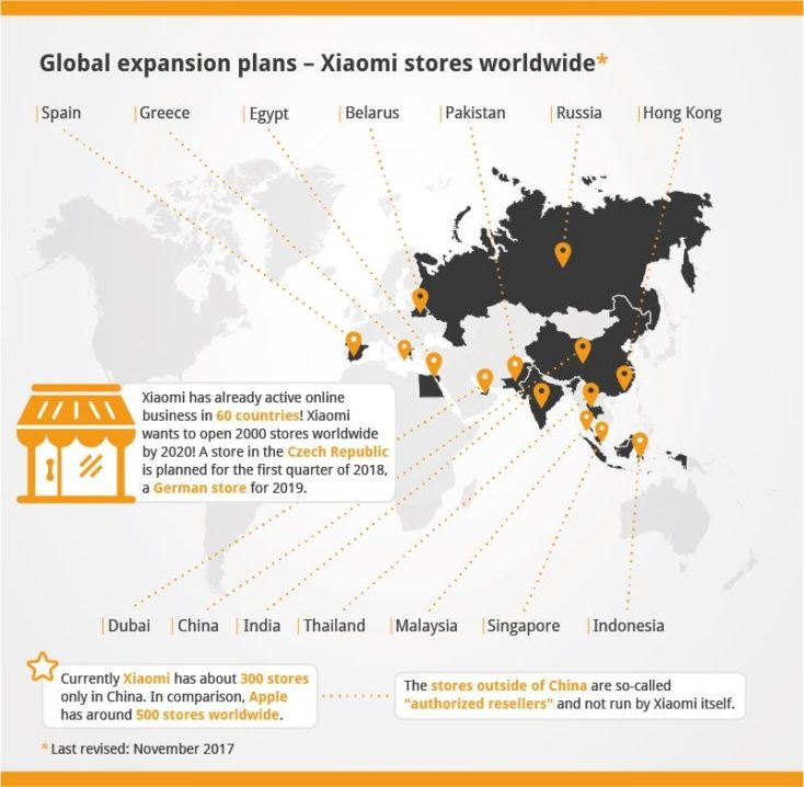 Xiaomi Infographic global expansion plans