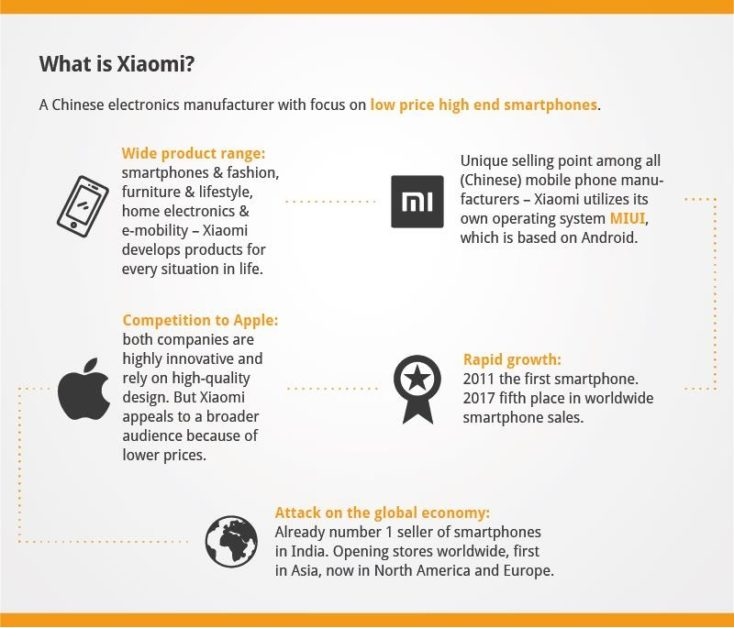 Xiaomi Infographic what is xiaomi