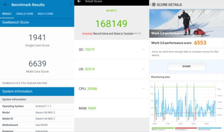 Xiaomi Mi Mix 2 Benchmark Screenshots