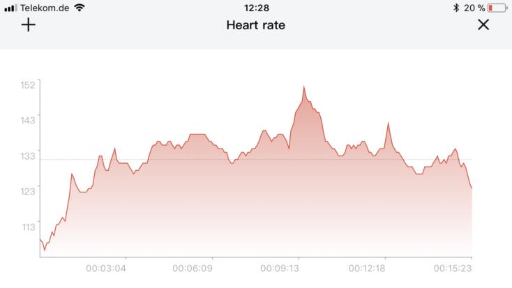 Amazfit Stratos bike trainer heart rate