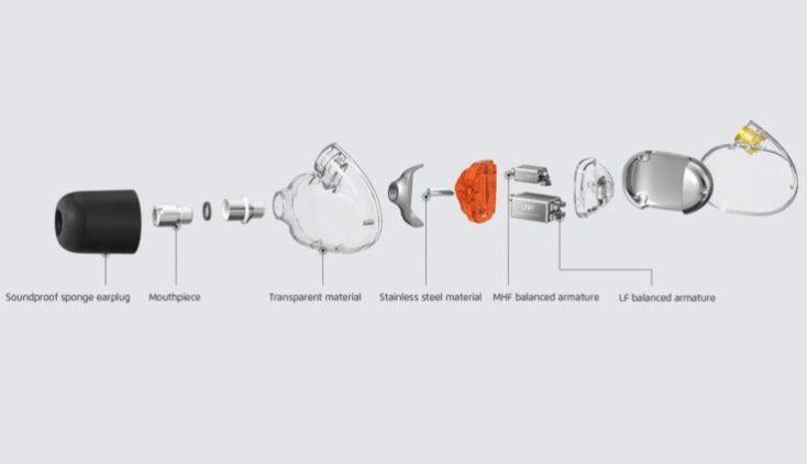 Meizu LIVE Quad-Drivers In-Ear Design