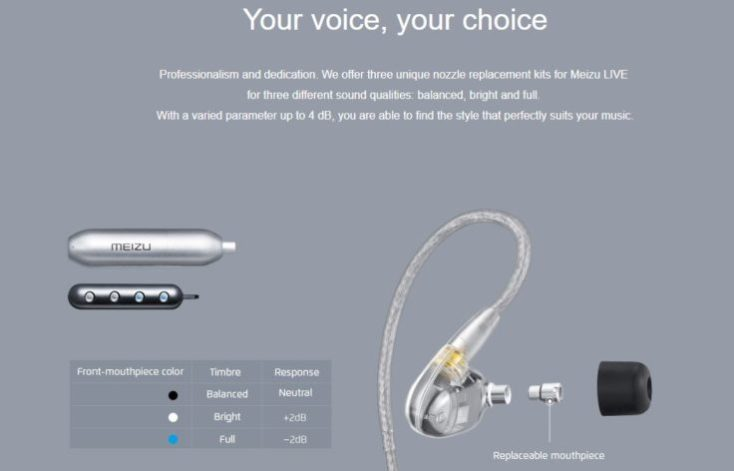 Meizu LIVE Quad-Drivers In-Ear Nozzles