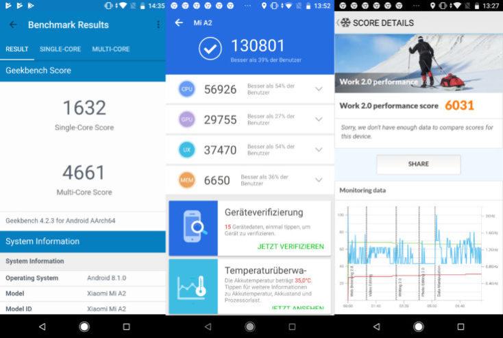 Xiaomi Mi A2 benchmarks