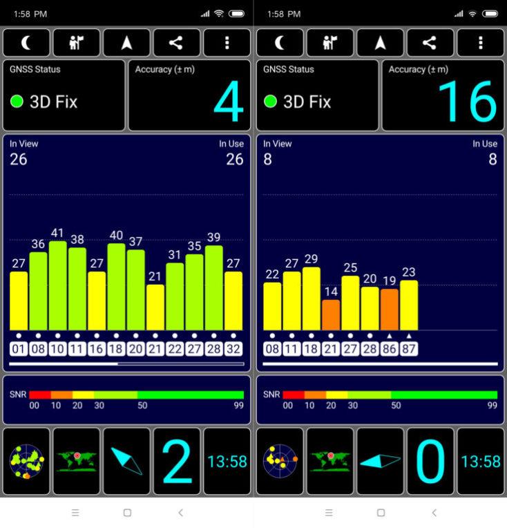 Xiaomi Mi 8 EE GPS Test