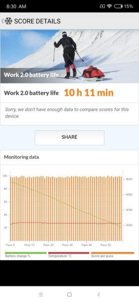 Xiaomi Mi Mix 3 battery benchmark