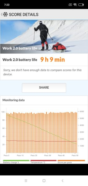 Xiaomi Mi 8 Lite Battery Benchmark