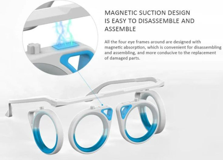 Glasses against travel sickness Magnetic attachment