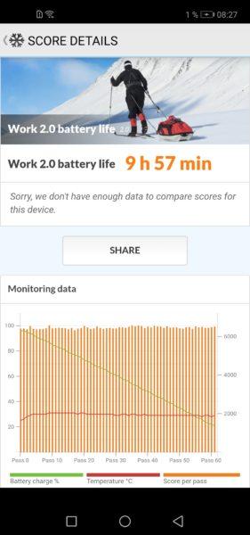 Huawei Nova 4 Battery Benchmark