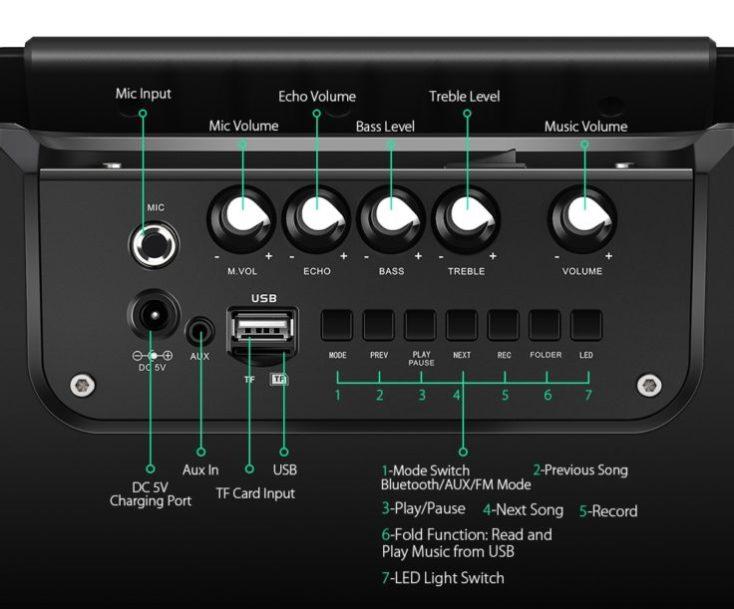 BlitzWolf BW-KS1 Connections Keys