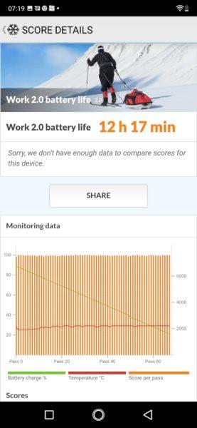UMIDIGI F1 battery benchmark