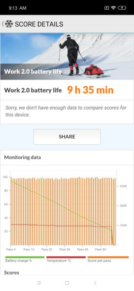 Xiaomi Mi 9 SE battery benchmark