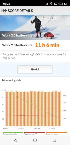 Meizu 16S battery benchmark