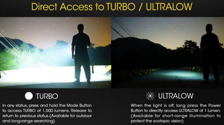 Nitecore Tup Turbo Ultralow Fashion