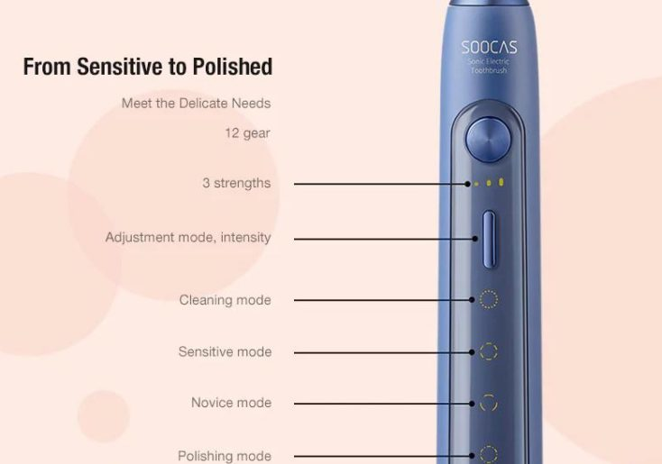 SOOCAS X5 Electric Toothbrush Buttons Meaning