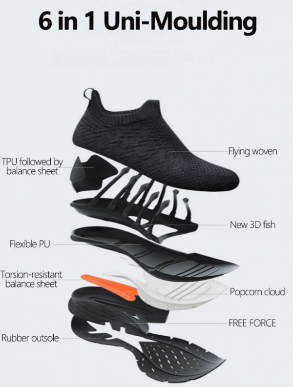 Xiaomi Mijia Fishbone Sneaker 3 Sole Composition