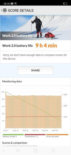 Realme X battery benchmark