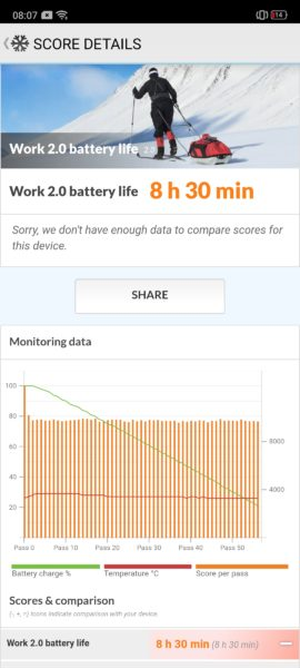Realme X2 Pro battery benchmark