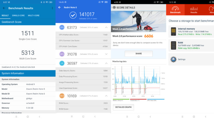 Redmi Note 8 Benchmarks
