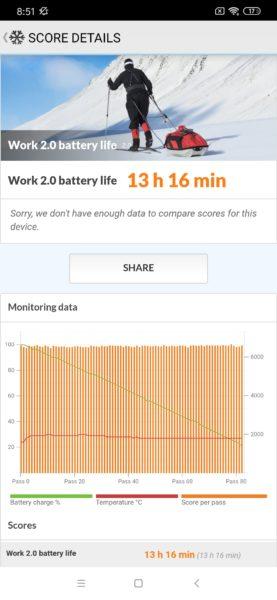 Redmi Note 8 Smartphone battery benchmark