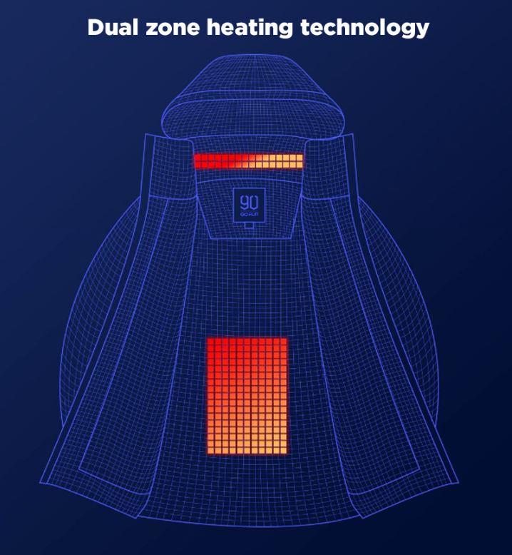 Xiaomi 90 FUN heating jacket Heating elements