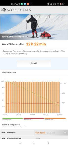 Xiaomi Mi 10 Ultra battery mark