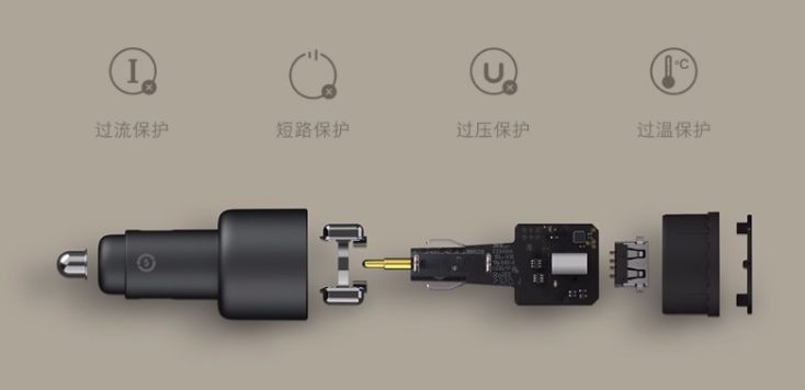 Xiaomi 100W charger protection car