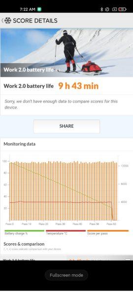 Xiaomi Mi 11 battery benchmark FHD screenshot