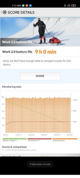 Xiaomi Mi 11 battery benchmark screenshot 2K