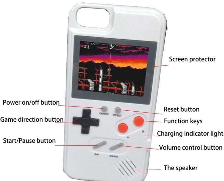 iPhone Case with color display dimensions