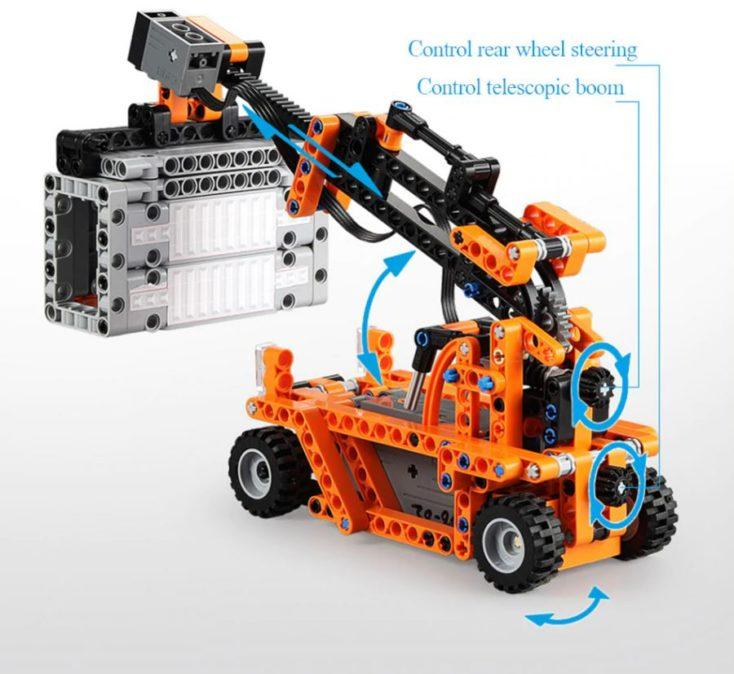 CaDA C71002 Truck control