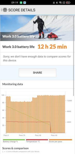 realme GT Master Explorer battery